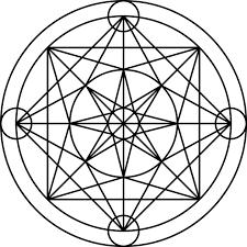 multi circle